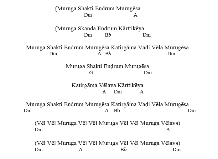 MURUGA-SHAKTI-ENDRUM