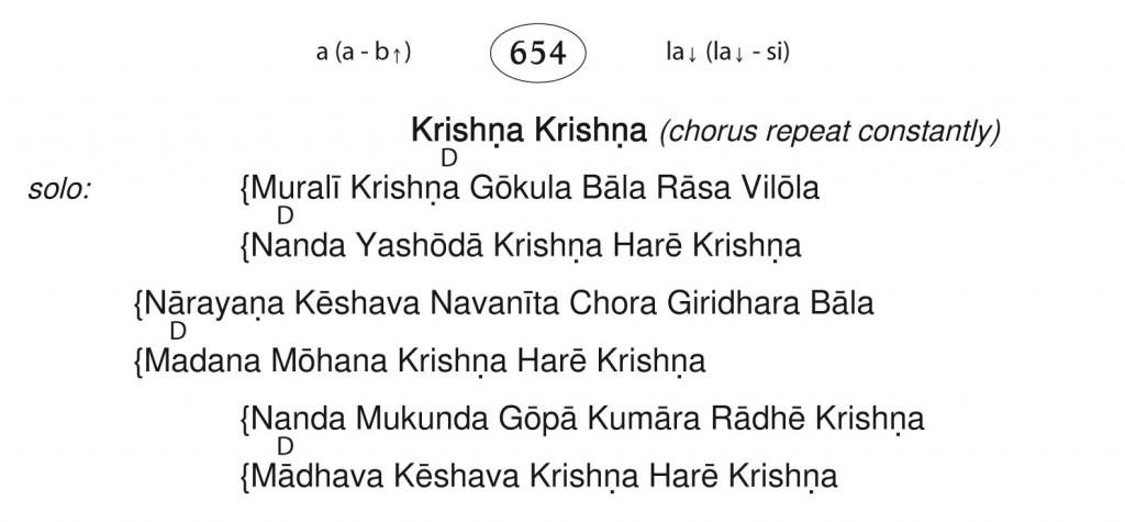 Bhajanbook-musicians 2014:BB met akkoorden